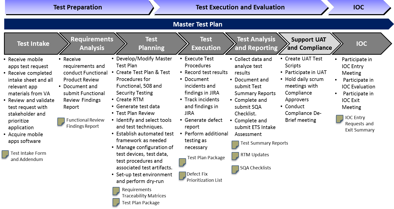 server test plan template - uat test plan uat testing template best template idea