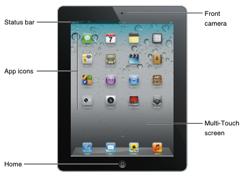ipad quick start guide va mobile rh mobile va gov ipad mini 4 quick start guide ipad pro quick start guide