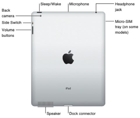 family caregiver ipad quick start guide va mobile rh mobile va gov Apple iPad Mini Manual iPhone 4S Manual