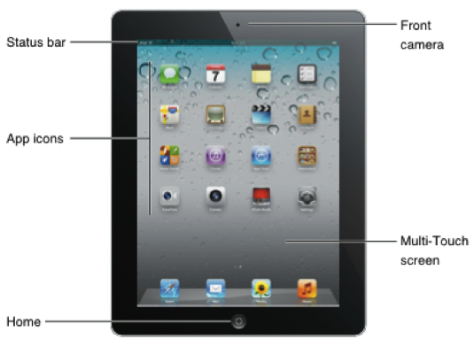 family caregiver ipad quick start guide va mobile rh mobile va gov Apple iPad Mini User Guide Apple iPad Mini Manual